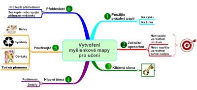 http://www.e-profess.cz/data/MM%20jak%20na%20to.jpg