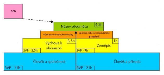 http://clanky.rvp.cz/clanek/c/Z/1679/INTEGRACE-VZDELAVACICH-OBSAHU.html/