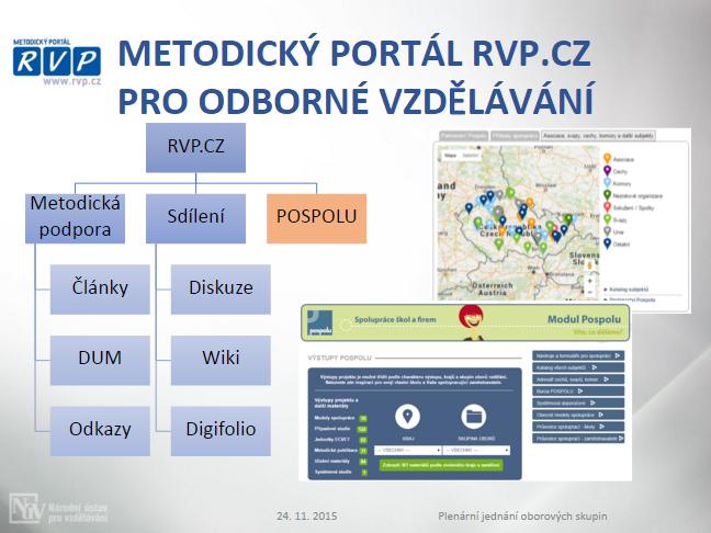 Prezentace Metodického portálu RVP.CZ na OS